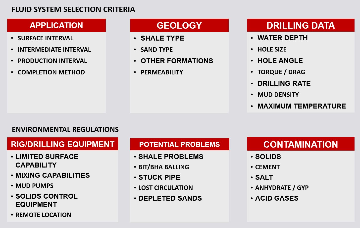 Drilling Fluid – Viking Services